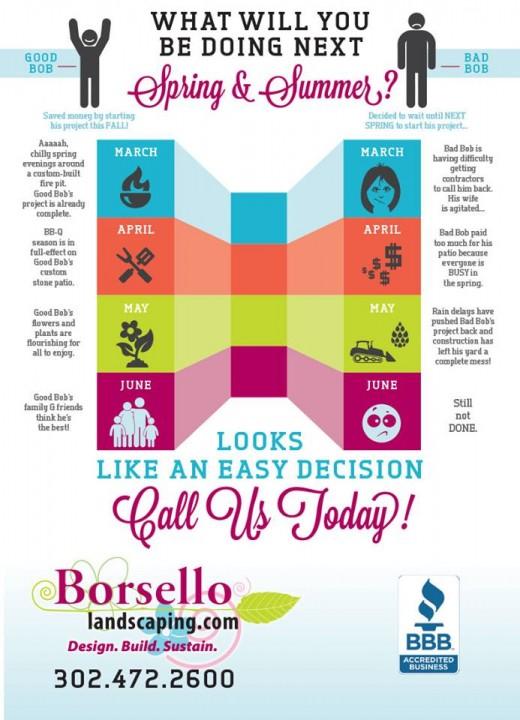 Borsello_Infographic