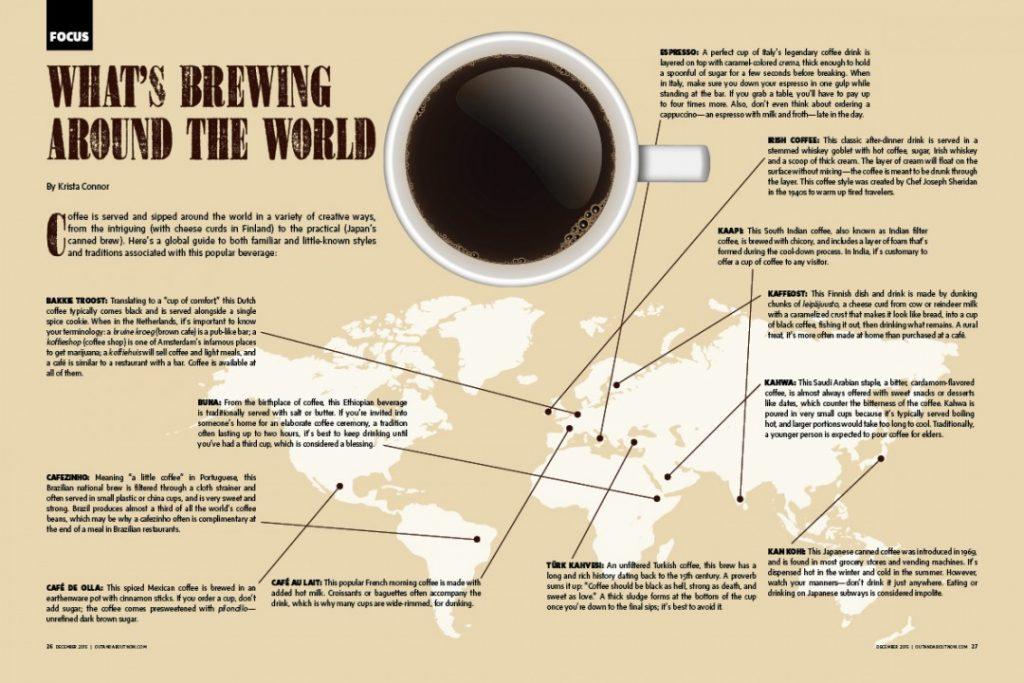 OA_CoffeeAroundTheWorld_infograph